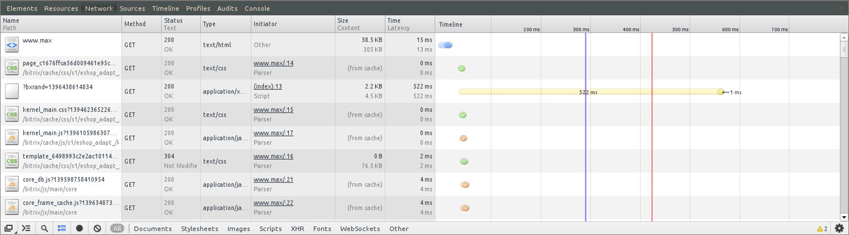 Поддержка композита битрикс битрикс список разделов с элементами
