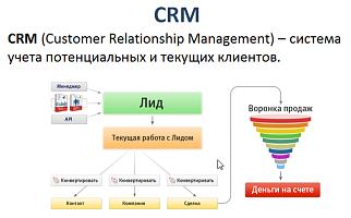 crm-систем-это: