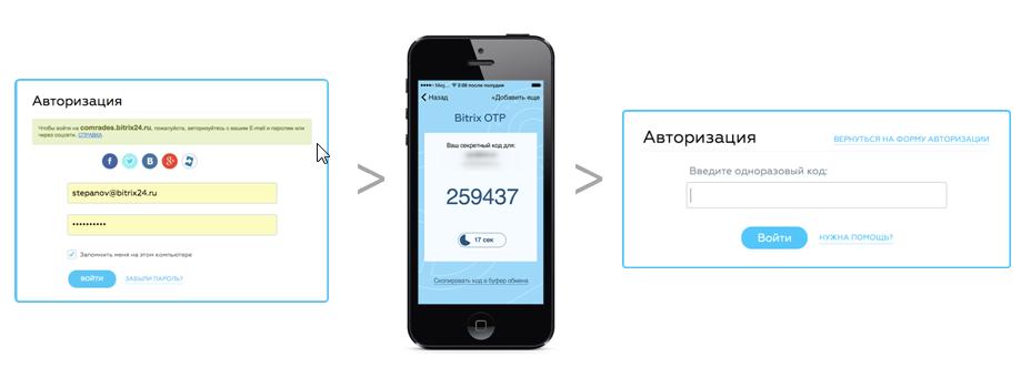 Одноразовый пароль битрикс битрикс ответ на тесты