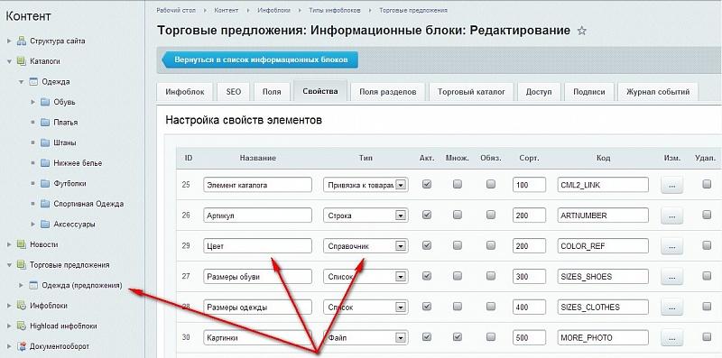 Битрикс highload блоки показывать только зарегистрированным пользователям битрикс