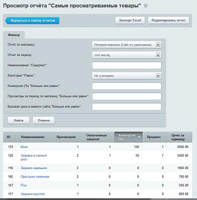Модуль отчеты битрикс интеграция почты bitrix24