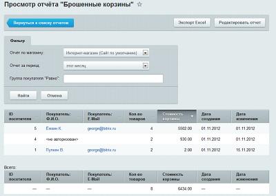 Битрикс отчет по товарам битрикс портал для вуза