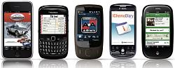 Современные мобильные платформы