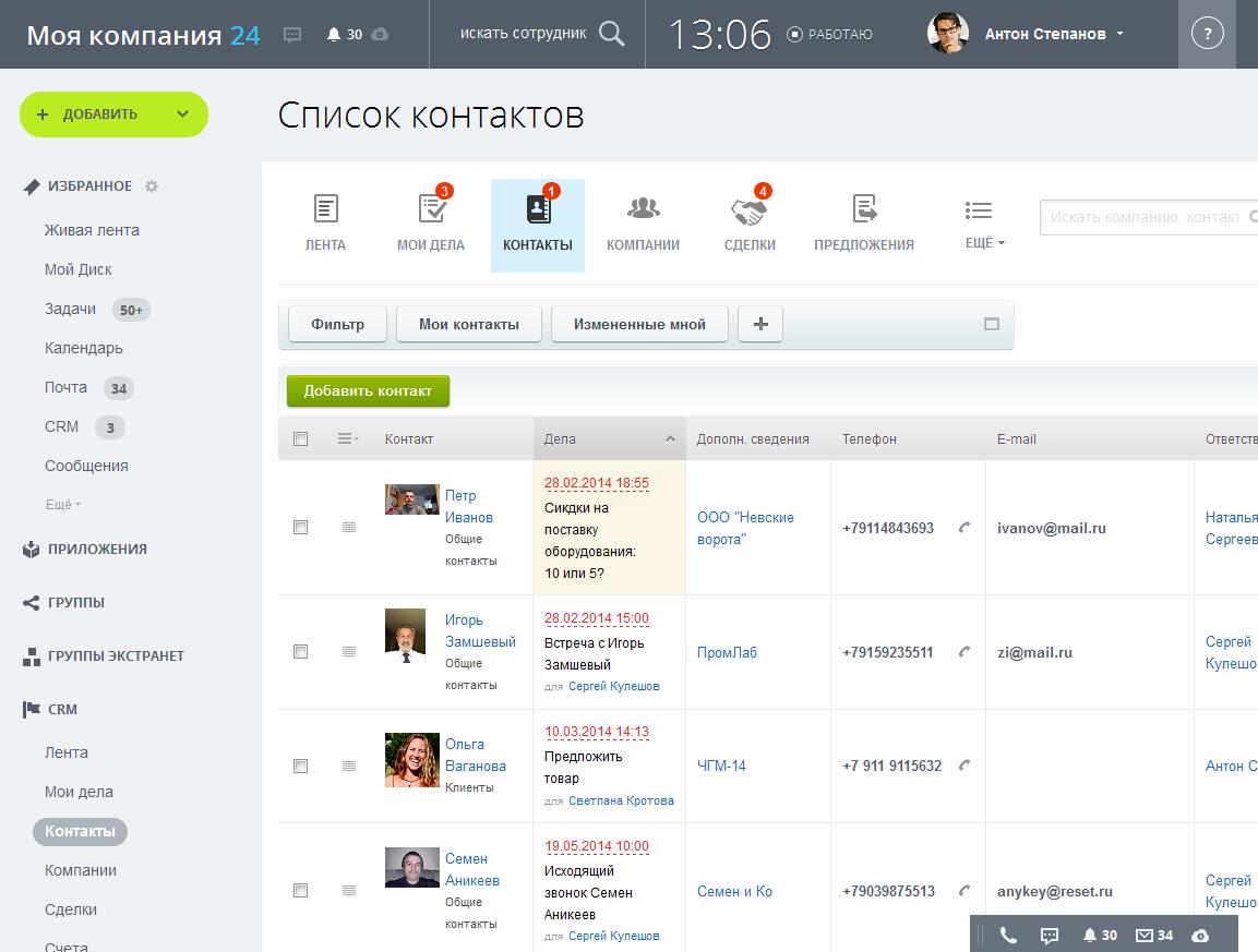 Как работает crm на битрикс какие есть движки для сайтов битрикс