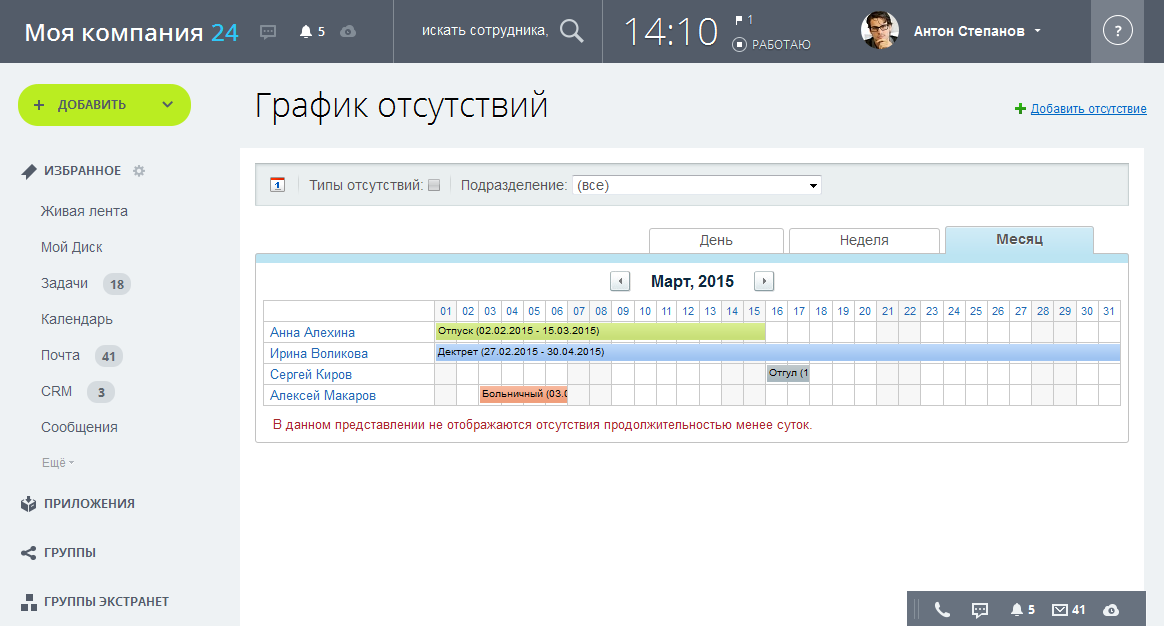 График проектов в битрикс bitrix24 отчет