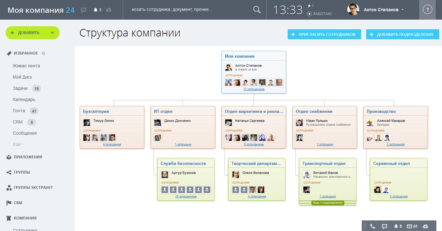 Структура организации битрикс форум для bitrix24
