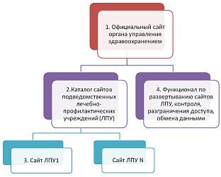 электрическая схема патфайндер