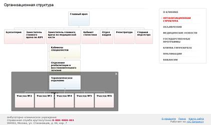 Базовая структура сайта