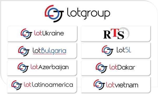 LOT Group