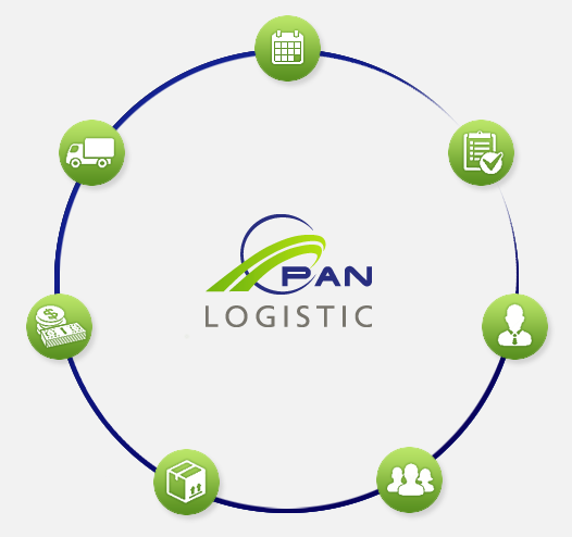 PAN LOGISTIC