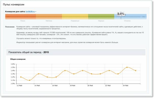 Партнерская ссылка для 1с битрикс рейтинг crm систем в россии