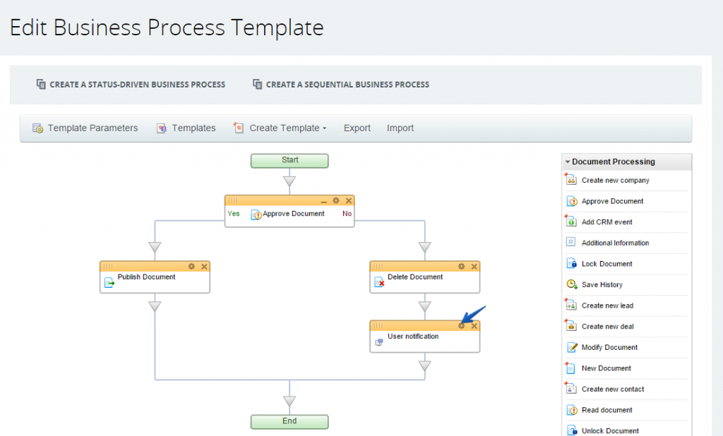Business Processes For Document Approval - Business process document template