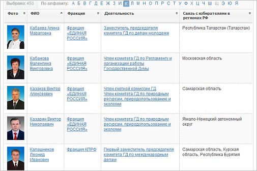 со списком депутатов
