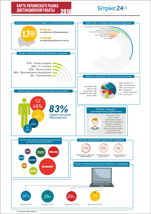 Инфографика.png